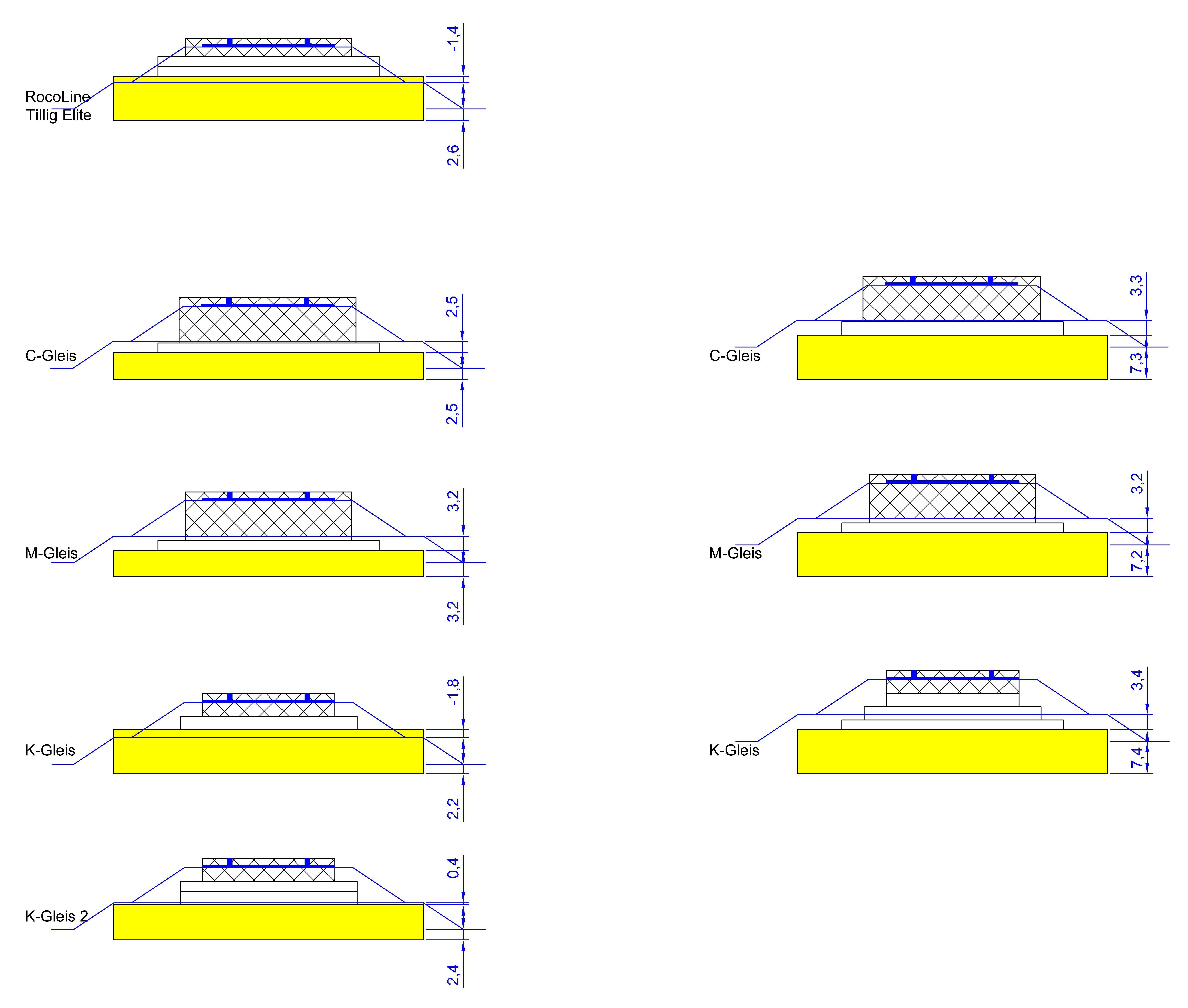 MiniMäx-Modulnorm/MiniMax für Märklin! Module, Norm und mehr ...